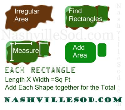 Nashville Sod Diagram showing how to measure an area for proper sodding.